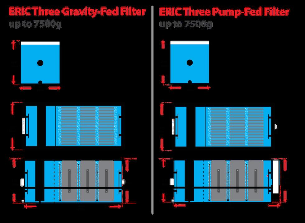 ERIC-Three-Filter