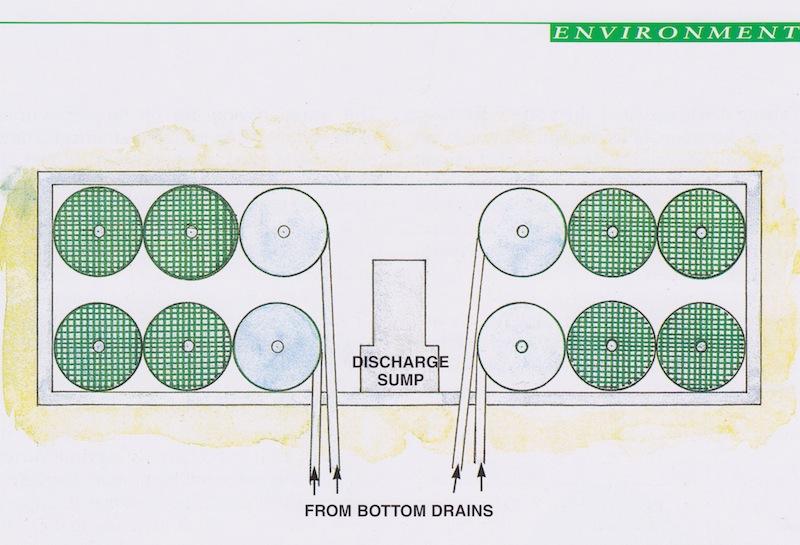 Original plan of Peter Waddingtons filter house
