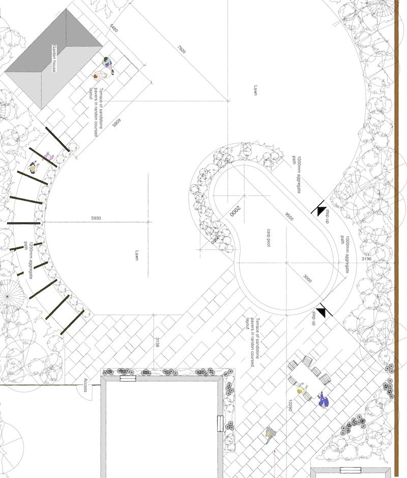 Plans for Garden Koi Pond