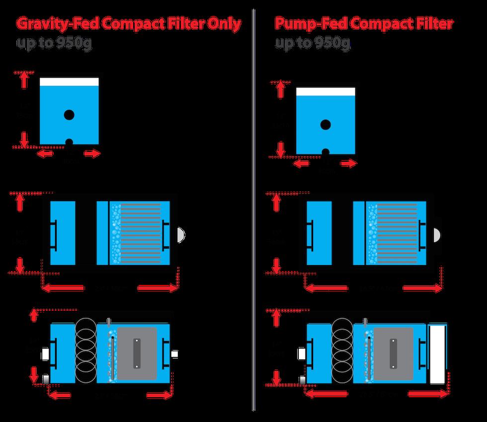ERIC-Compact-Filter